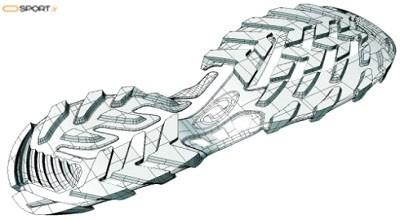 تکنولوژی contagrip در کفش های سالامون