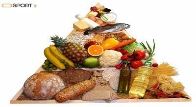 معرفی رژیم غذایی اورنیش